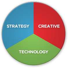 Strategy | Creative | Technology